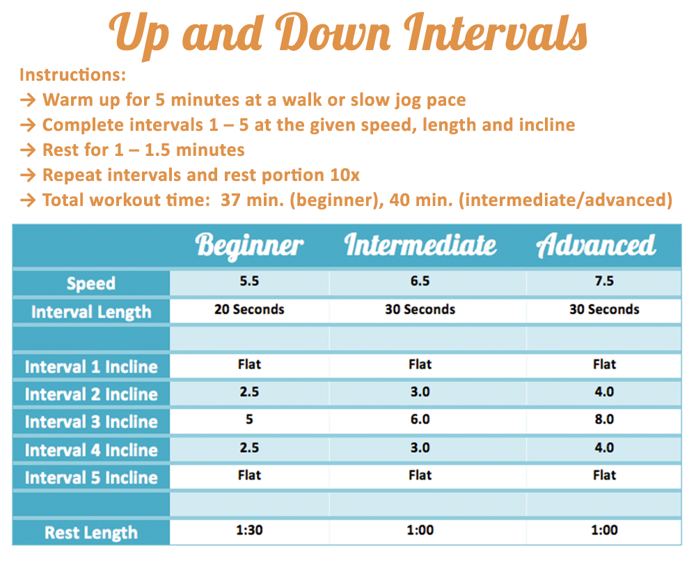 Wednesday Workout: Up and Down Intervals