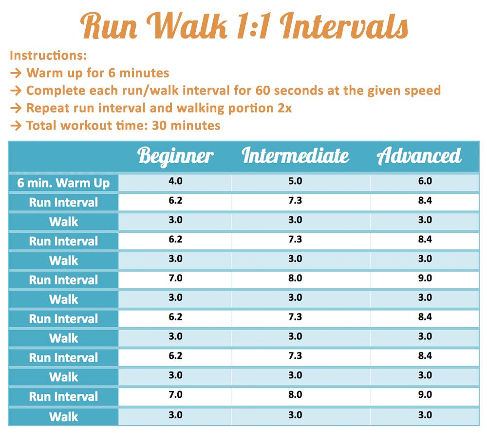 Wednesday Workout: Run Walk Intervals