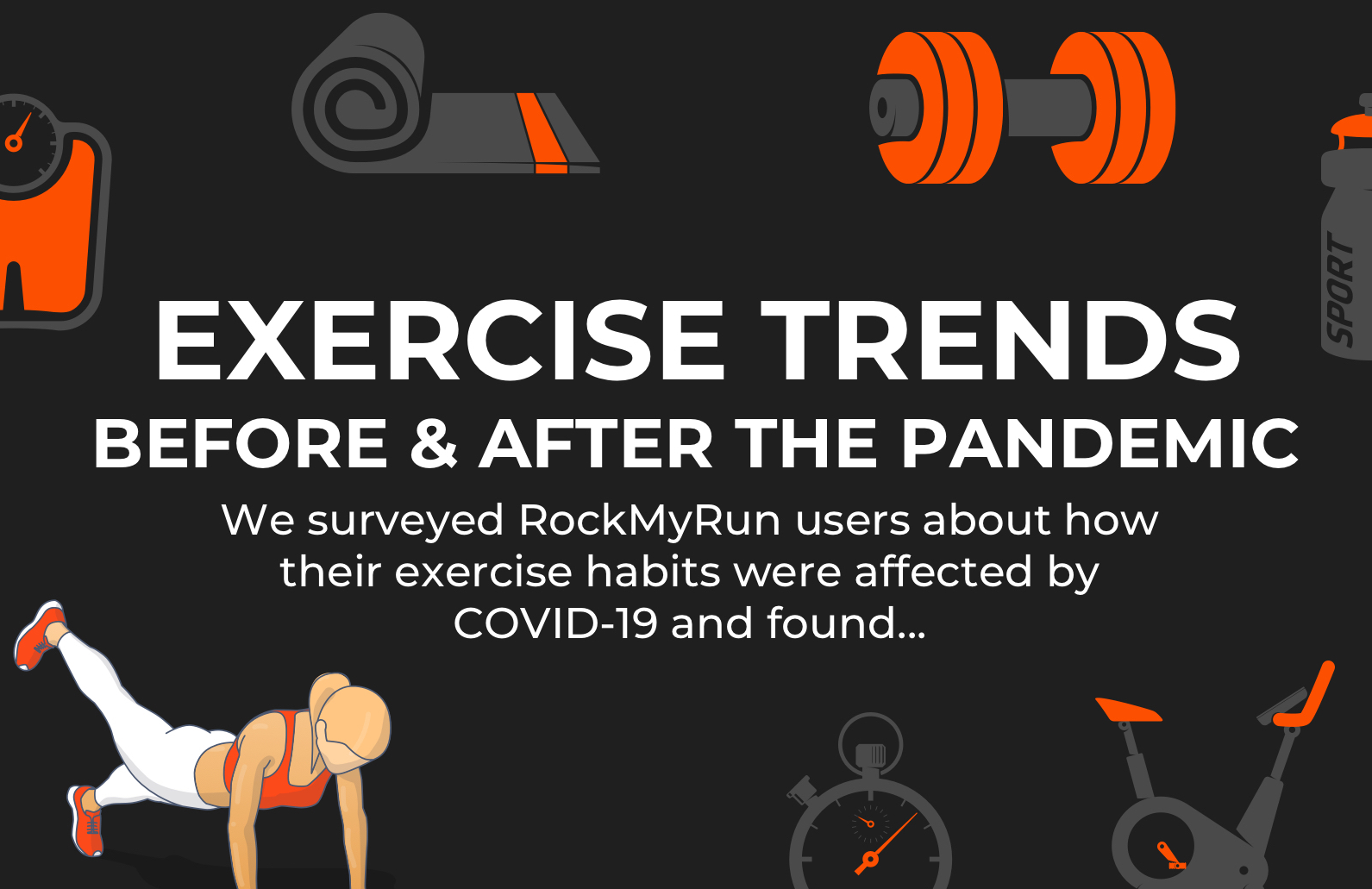 Exercise Trends Before and After the Pandemic
