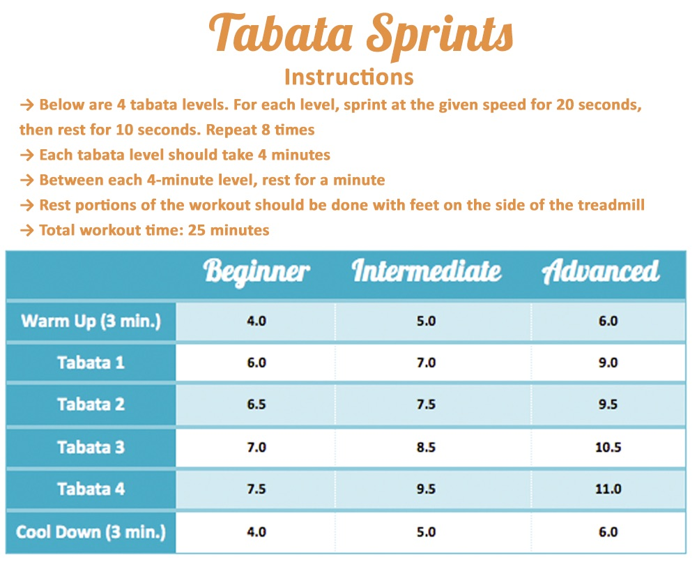 Get Fit With Tabata Sprints